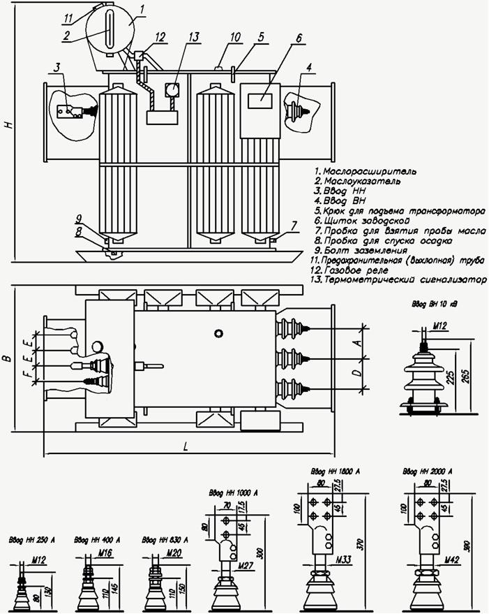 Cиловой масляный трансформатор ТМФ, ТМБ, ТМЭ.